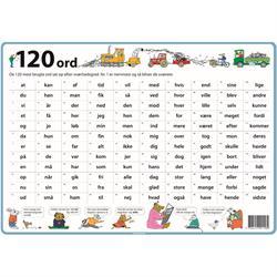 Dækkeserviet til børn, 120 ord